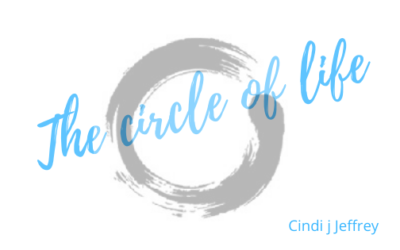 The Circle of Life… in real life